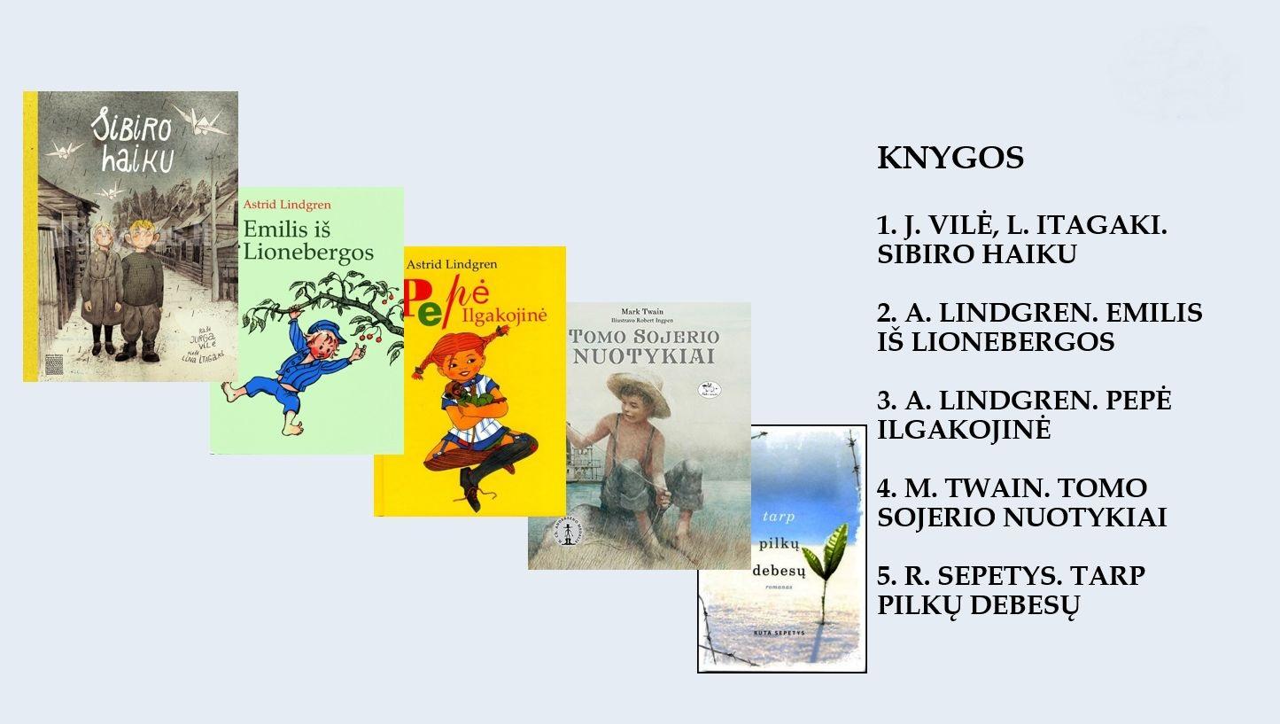 2018 m. mėgstamiausių vaikų knygų penketukas